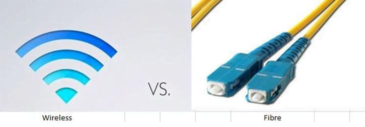 fiber vs wireless comparison